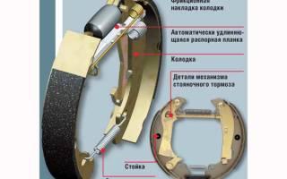 Как снять задний барабан рено логан