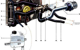 Ваз 2114 замена радиатора