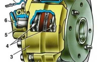 Передний тормозной цилиндр ваз 2110