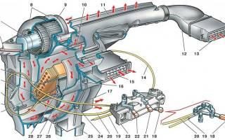Как снять моторчик печки